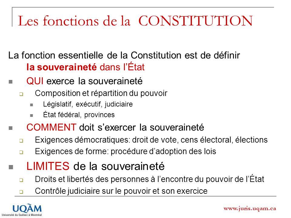 www.juris.uqam.ca Les fonctions de la CONSTITUTION La fonction essentielle de la Constitution est de définir la souveraineté dans lÉtat QUI exerce la