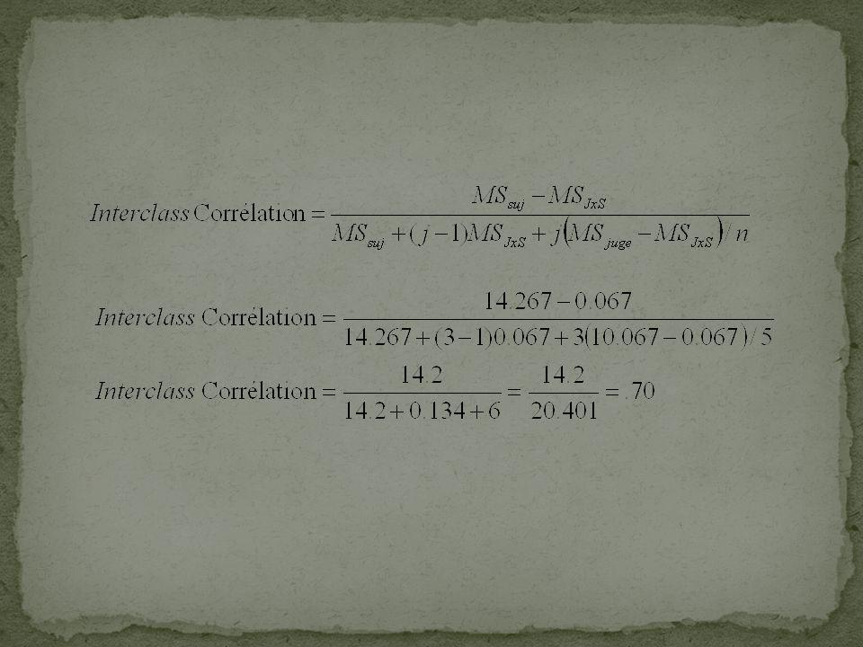 Modèle général linéaire: Facteurs aléatoires x ij = µ + i + i + i + e ij i = une valeur tirée dune distribution normale avec une moyenne de 0 et une variance de 2 a, si lhypothèse nulle est vraie=> 2 a = 0 i = une valeur tirée dune distribution normale avec une moyenne de 0 et une variance de 2 b, si lhypothèse nulle est vraie => 2 b = 0 i = une valeur tirée dune distribution normale avec une moyenne de 0 et une variance de 2 ab, si lhypothèse nulle est vraie => 2 ab = 0.