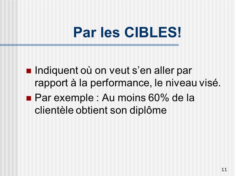 11 Par les CIBLES! Indiquent où on veut sen aller par rapport à la performance, le niveau visé. Par exemple : Au moins 60% de la clientèle obtient son