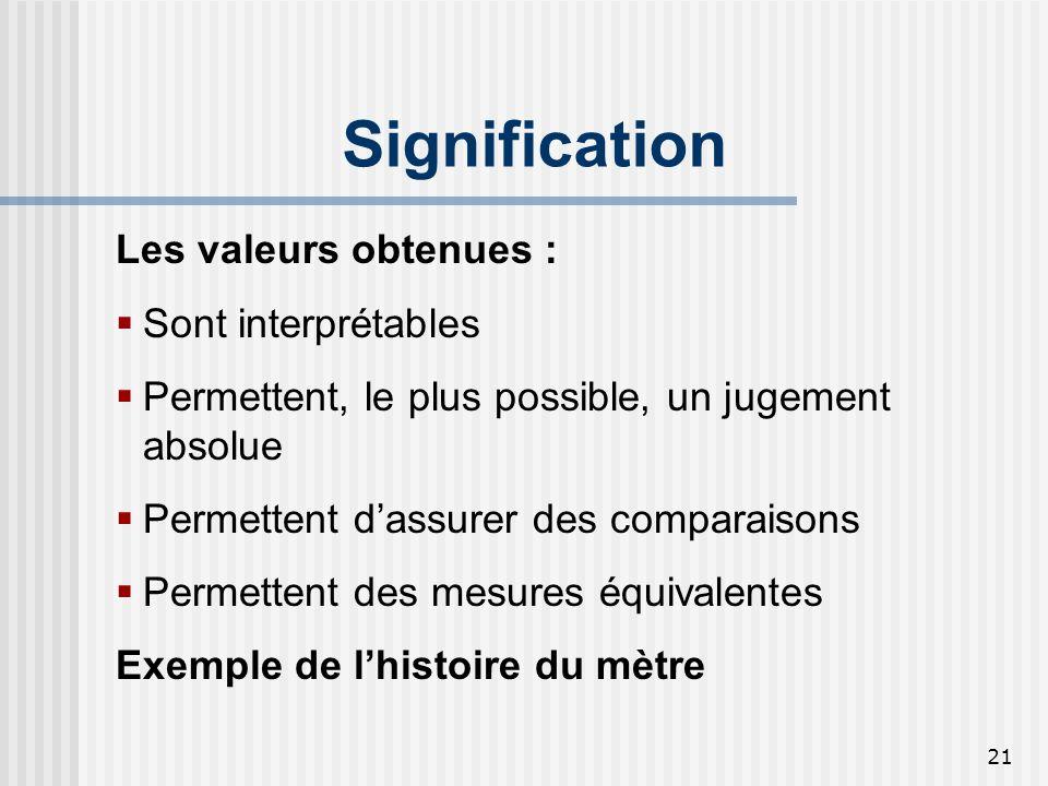 21 Signification Les valeurs obtenues : Sont interprétables Permettent, le plus possible, un jugement absolue Permettent dassurer des comparaisons Per
