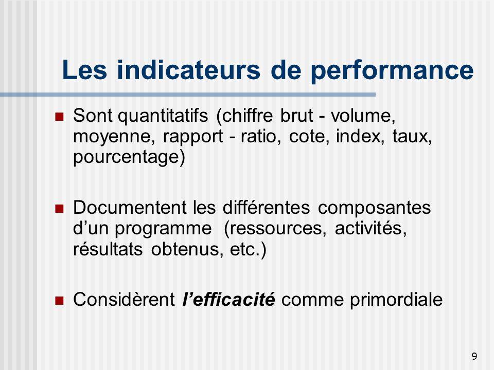 9 Les indicateurs de performance Sont quantitatifs (chiffre brut - volume, moyenne, rapport - ratio, cote, index, taux, pourcentage) Documentent les d