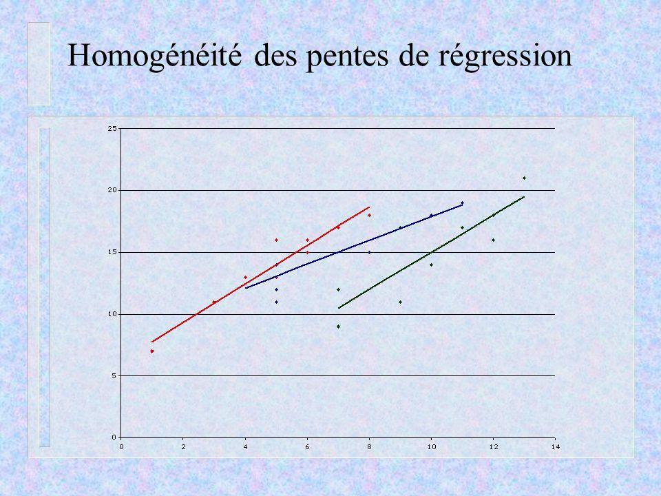 Homogénéité des pentes de régression
