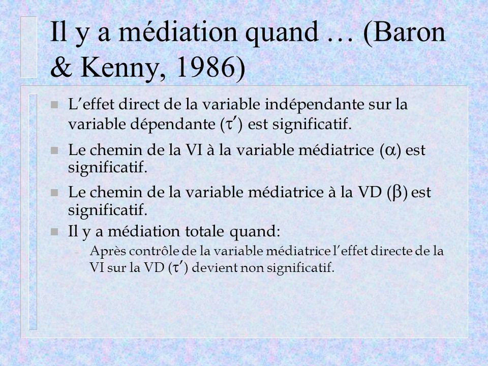 Il y a médiation quand … (Baron & Kenny, 1986) Leffet direct de la variable indépendante sur la variable dépendante ( ) est significatif. Le chemin de