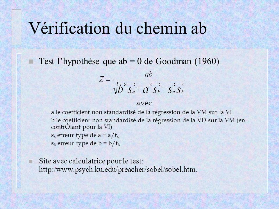 Vérification du chemin ab n Test lhypothèse que ab = 0 de Goodman (1960) avec – a le coefficient non standardisé de la régression de la VM sur la VI –