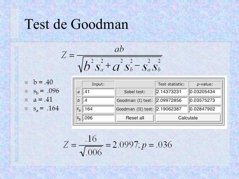 Test de Goodman n b =.40 n s b =.096 n a =.41 n s a =.164