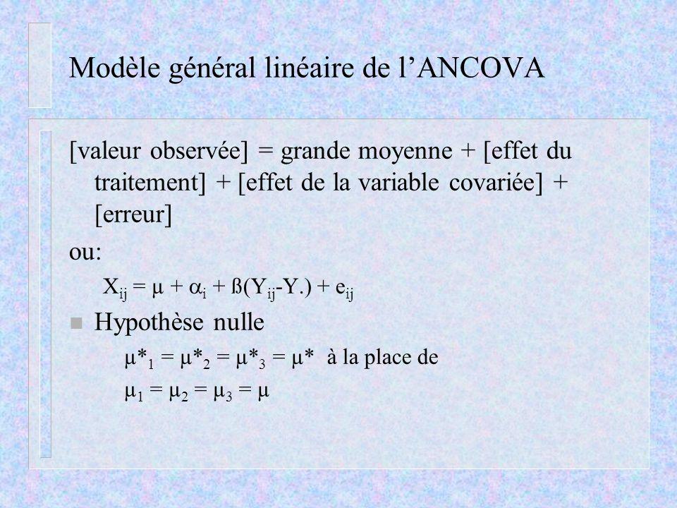 Modèle général linéaire de lANCOVA [valeur observée] = grande moyenne + [effet du traitement] + [effet de la variable covariée] + [erreur] ou: X ij =