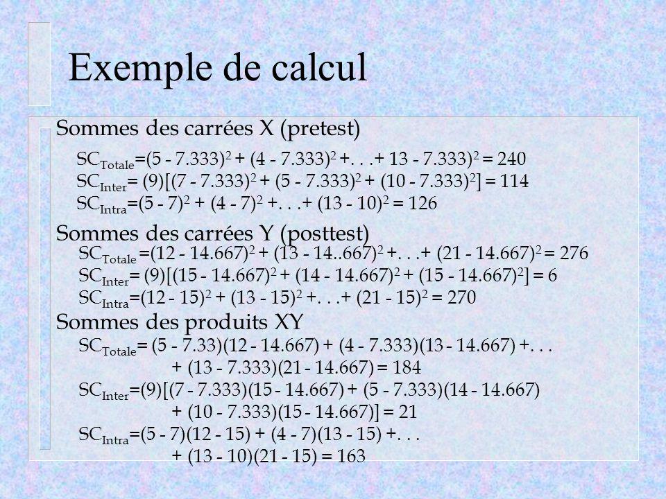 Exemple de calcul Sommes des carrées X (pretest) SC Totale =(5 - 7.333) 2 + (4 - 7.333) 2 +...+ 13 - 7.333) 2 = 240 SC Inter = (9)[(7 - 7.333) 2 + (5