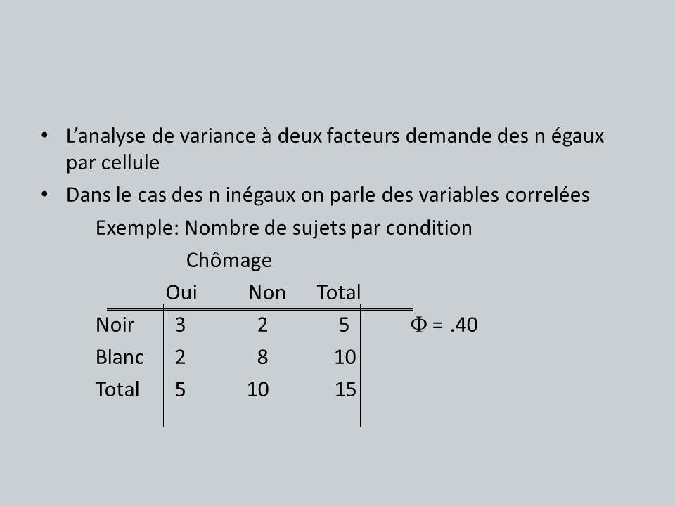 Lanalyse de variance à deux facteurs demande des n égaux par cellule Dans le cas des n inégaux on parle des variables correlées Exemple: Nombre de suj