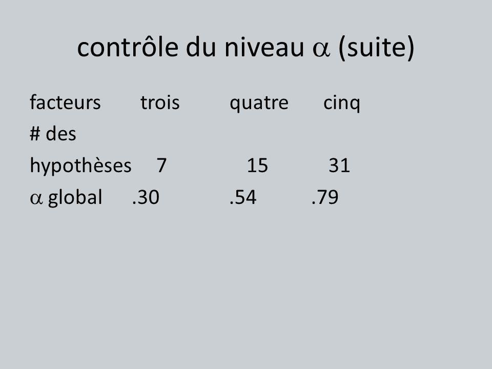 contrôle du niveau (suite) facteurs trois quatre cinq # des hypothèses 7 15 31 global.30.54.79