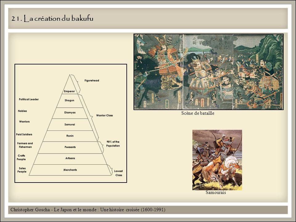 21. La création du bakufu Christopher Goscha - Le Japon et le monde : Une histoire croisée (1600-1991) Scène de bataille Samourais