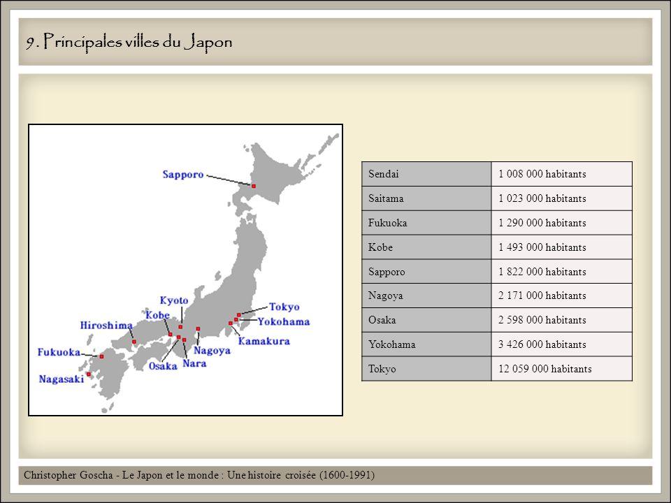 9. Principales villes du Japon Christopher Goscha - Le Japon et le monde : Une histoire croisée (1600-1991) Sendai1 008 000 habitants Saitama1 023 000