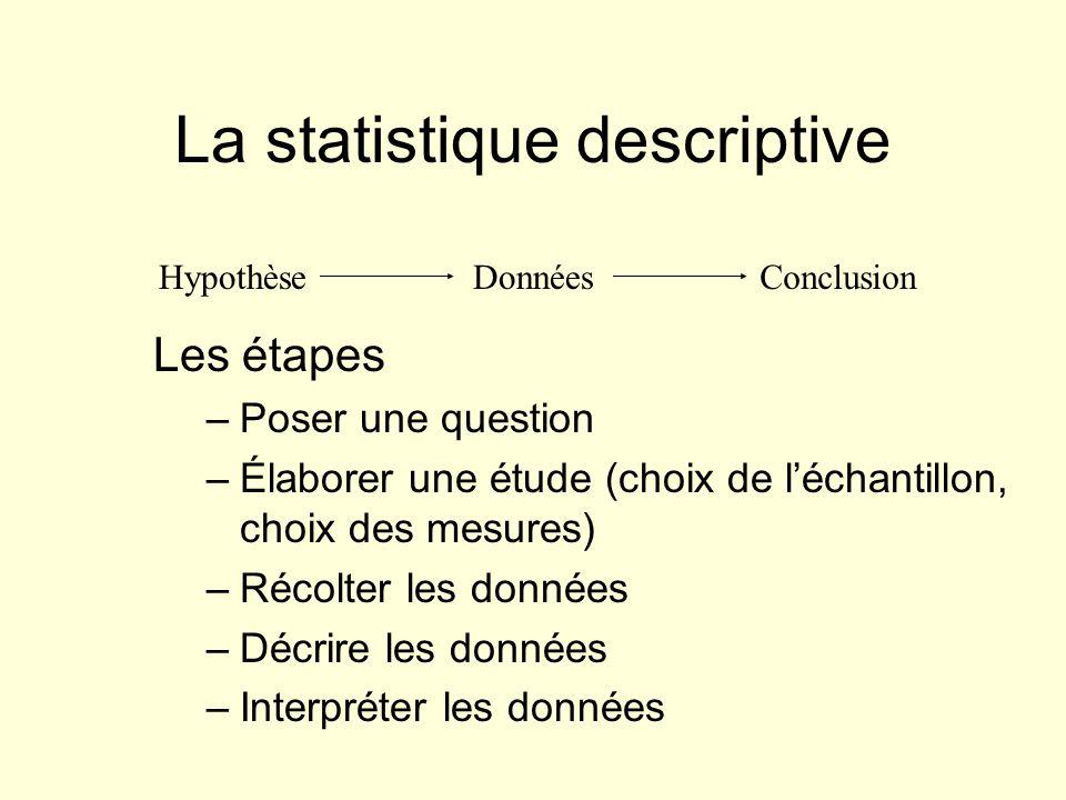 La statistique descriptive Les étapes –Poser une question –Élaborer une étude (choix de léchantillon, choix des mesures) –Récolter les données –Décrir