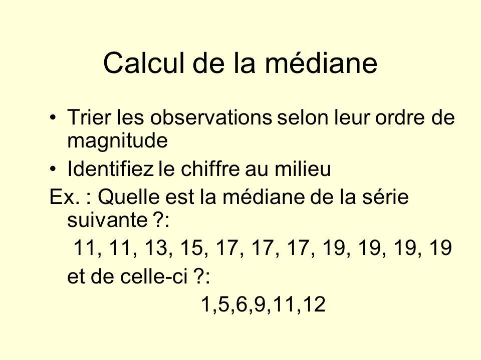 Calcul de la médiane Trier les observations selon leur ordre de magnitude Identifiez le chiffre au milieu Ex. : Quelle est la médiane de la série suiv