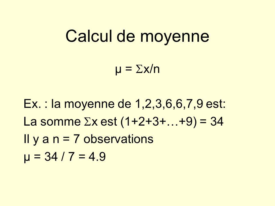 Calcul de moyenne µ = x/n Ex. : la moyenne de 1,2,3,6,6,7,9 est: La somme x est (1+2+3+…+9) = 34 Il y a n = 7 observations µ = 34 / 7 = 4.9