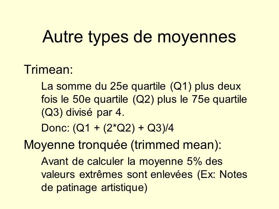 Autre types de moyennes Trimean: La somme du 25e quartile (Q1) plus deux fois le 50e quartile (Q2) plus le 75e quartile (Q3) divisé par 4. Donc: (Q1 +
