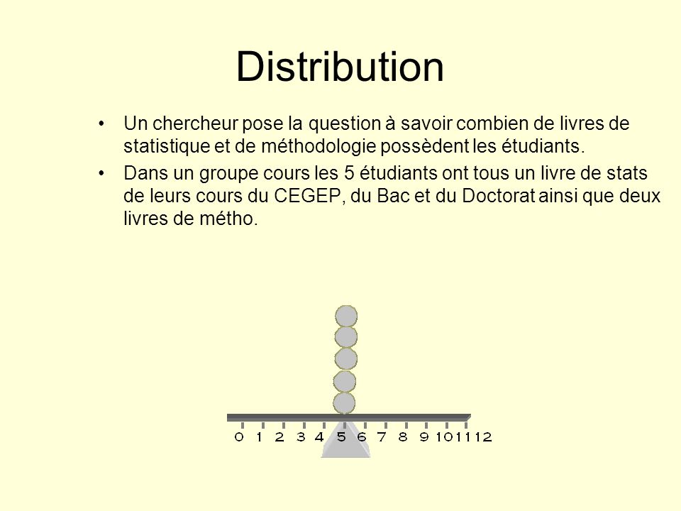 Distribution Un chercheur pose la question à savoir combien de livres de statistique et de méthodologie possèdent les étudiants. Dans un groupe cours