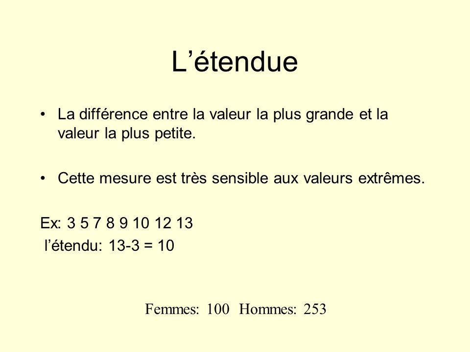 Létendue La différence entre la valeur la plus grande et la valeur la plus petite. Cette mesure est très sensible aux valeurs extrêmes. Ex: 3 5 7 8 9