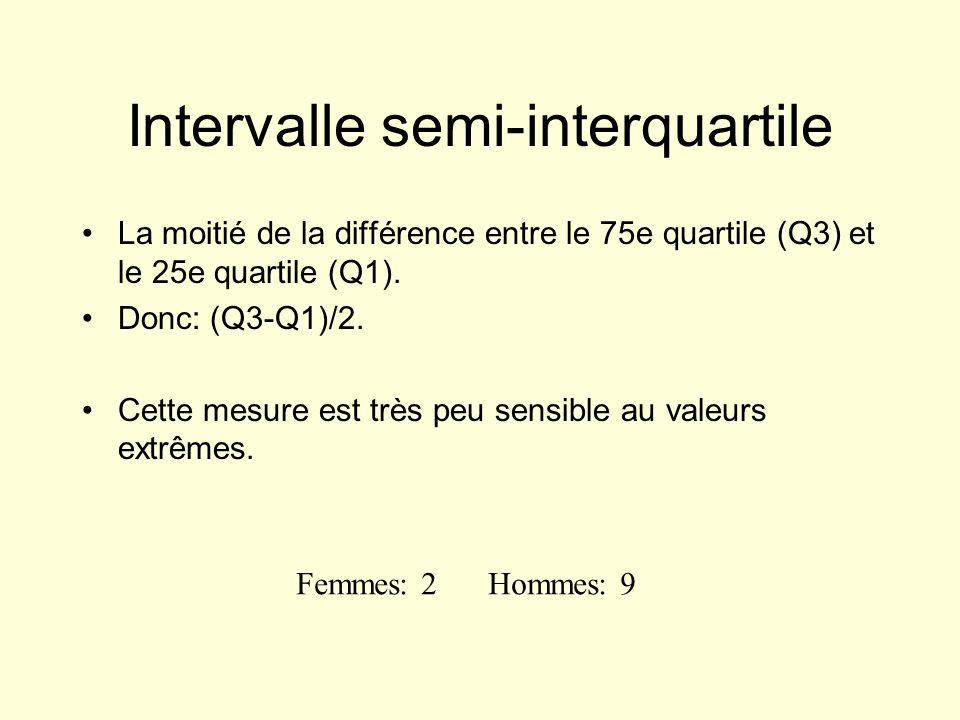 Intervalle semi-interquartile La moitié de la différence entre le 75e quartile (Q3) et le 25e quartile (Q1). Donc: (Q3-Q1)/2. Cette mesure est très pe