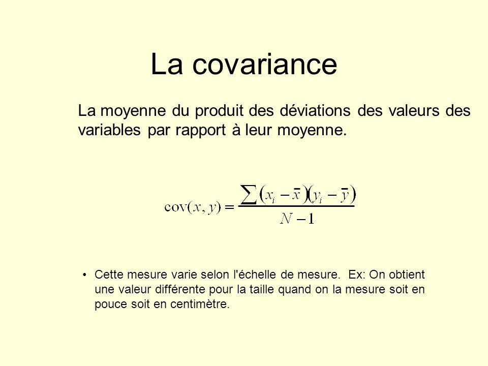 La covariance La moyenne du produit des déviations des valeurs des variables par rapport à leur moyenne. Cette mesure varie selon l'échelle de mesure.