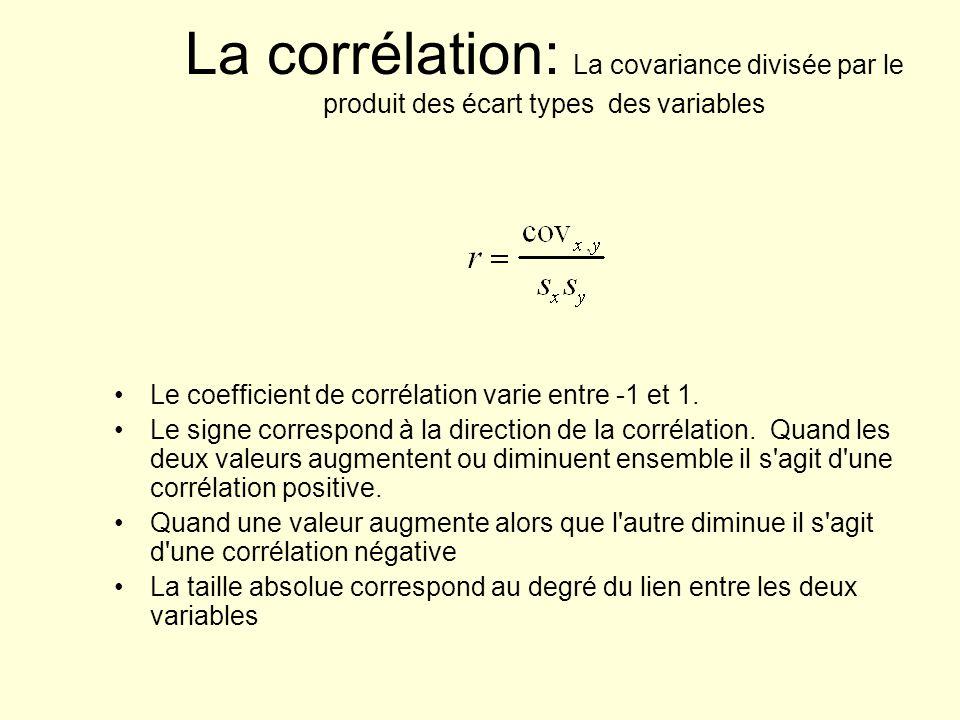 La corrélation: La covariance divisée par le produit des écart types des variables Le coefficient de corrélation varie entre -1 et 1. Le signe corresp