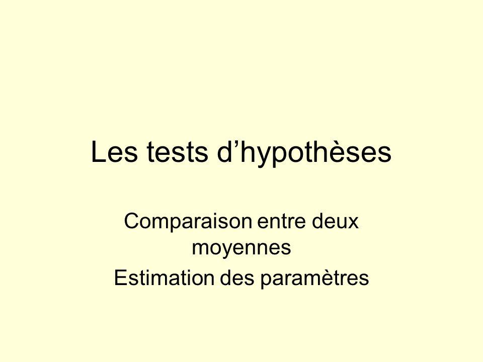 Les tests dhypothèses Comparaison entre deux moyennes Estimation des paramètres