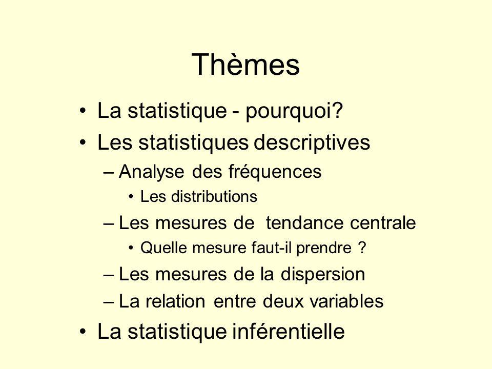 Thèmes La statistique - pourquoi? Les statistiques descriptives –Analyse des fréquences Les distributions –Les mesures de tendance centrale Quelle mes