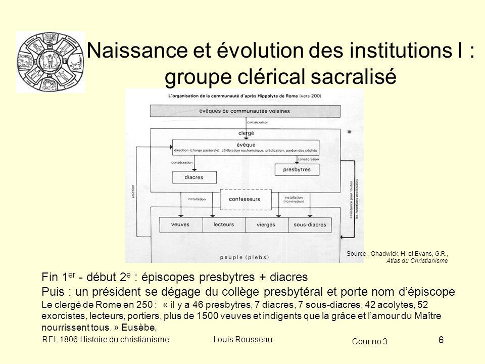 Cour no 3 REL 1806 Histoire du christianismeLouis Rousseau 6 Naissance et évolution des institutions I : groupe clérical sacralisé Fin 1 er - début 2