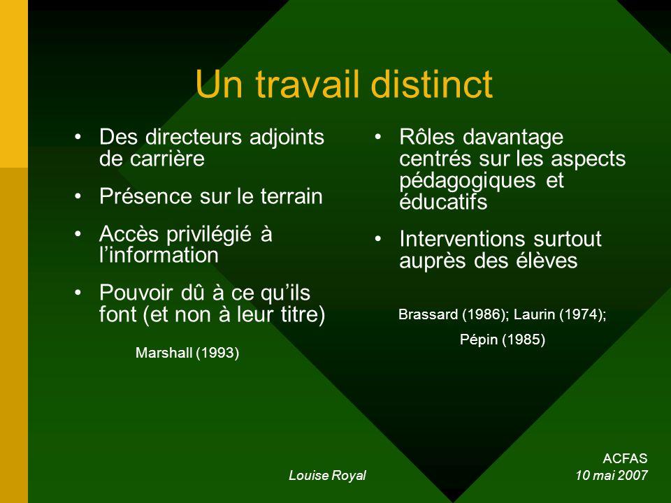 ACFAS Louise Royal 10 mai 2007 Un travail distinct Des directeurs adjoints de carrière Présence sur le terrain Accès privilégié à linformation Pouvoir