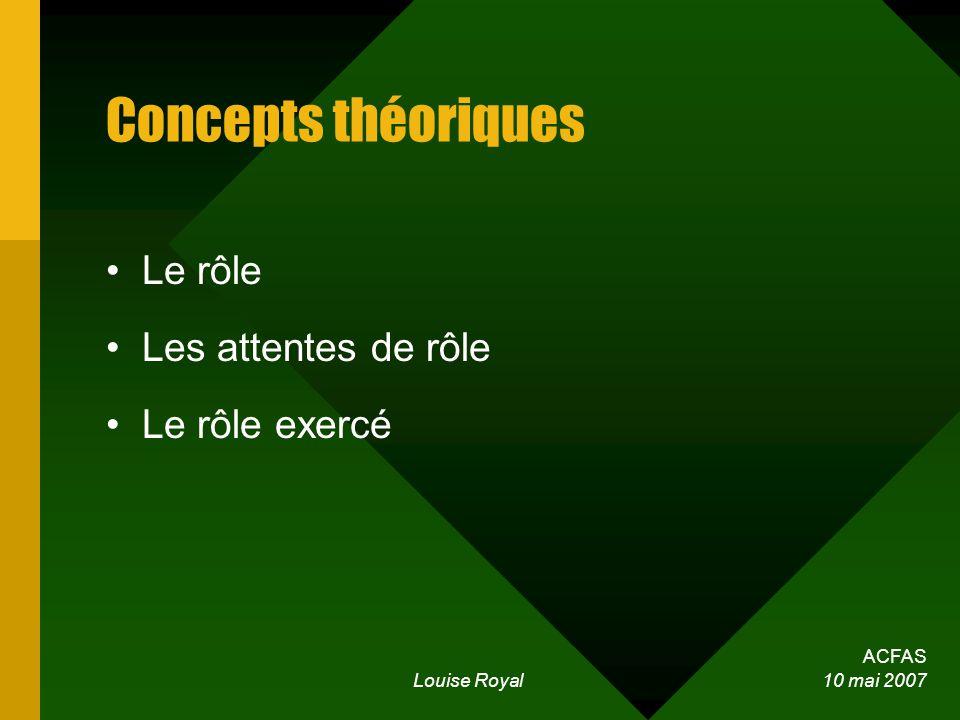 ACFAS Louise Royal 10 mai 2007 Concepts théoriques Le rôle Les attentes de rôle Le rôle exercé