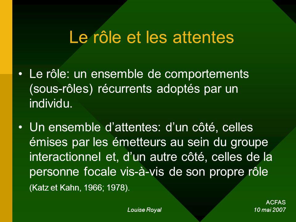 ACFAS Louise Royal 10 mai 2007 Le rôle et les attentes Le rôle: un ensemble de comportements (sous-rôles) récurrents adoptés par un individu. Un ensem
