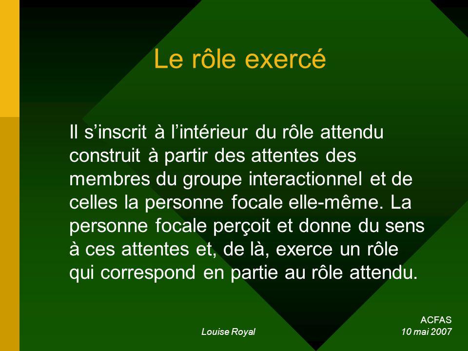 ACFAS Louise Royal 10 mai 2007 Le rôle exercé Il sinscrit à lintérieur du rôle attendu construit à partir des attentes des membres du groupe interacti