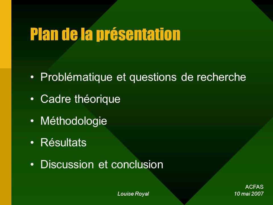 ACFAS Louise Royal 10 mai 2007 Plan de la présentation Problématique et questions de recherche Cadre théorique Méthodologie Résultats Discussion et conclusion