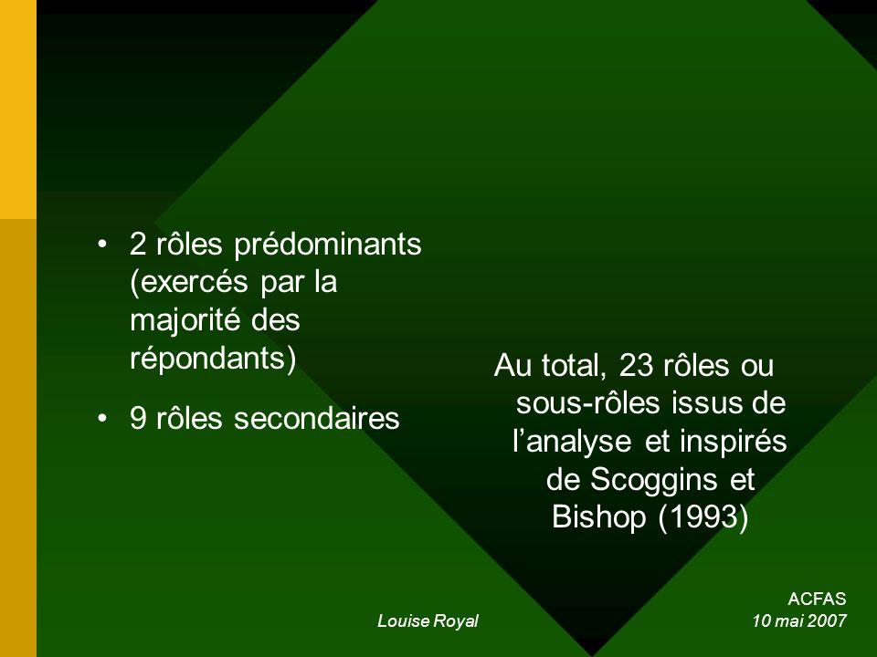 ACFAS Louise Royal 10 mai 2007 2 rôles prédominants (exercés par la majorité des répondants) 9 rôles secondaires Au total, 23 rôles ou sous-rôles issus de lanalyse et inspirés de Scoggins et Bishop (1993)