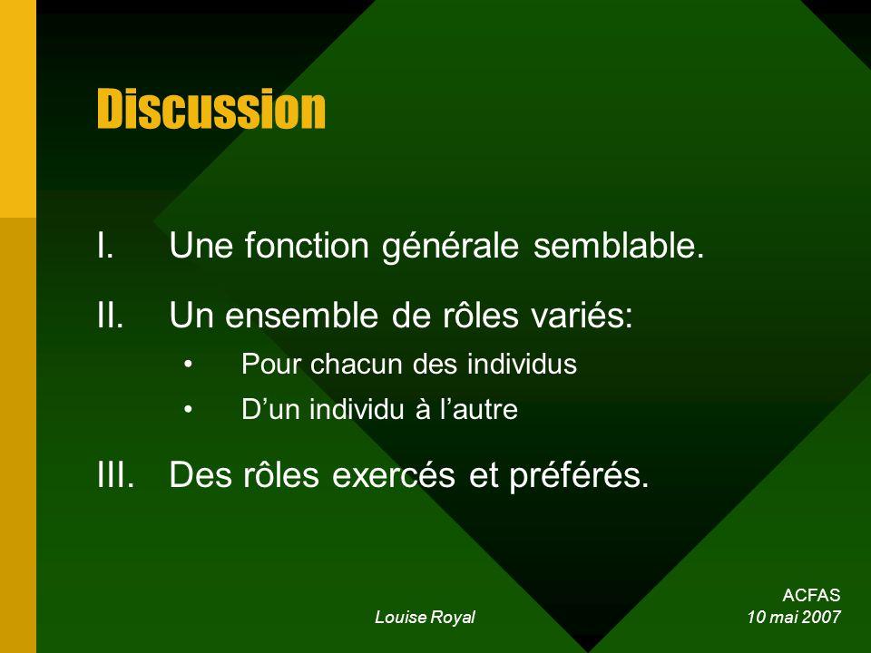 ACFAS Louise Royal 10 mai 2007 Discussion I.Une fonction générale semblable. II.Un ensemble de rôles variés: Pour chacun des individus Dun individu à