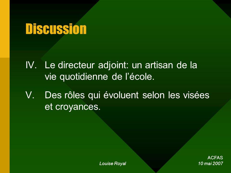 ACFAS Louise Royal 10 mai 2007 Discussion IV.Le directeur adjoint: un artisan de la vie quotidienne de lécole. V.Des rôles qui évoluent selon les visé