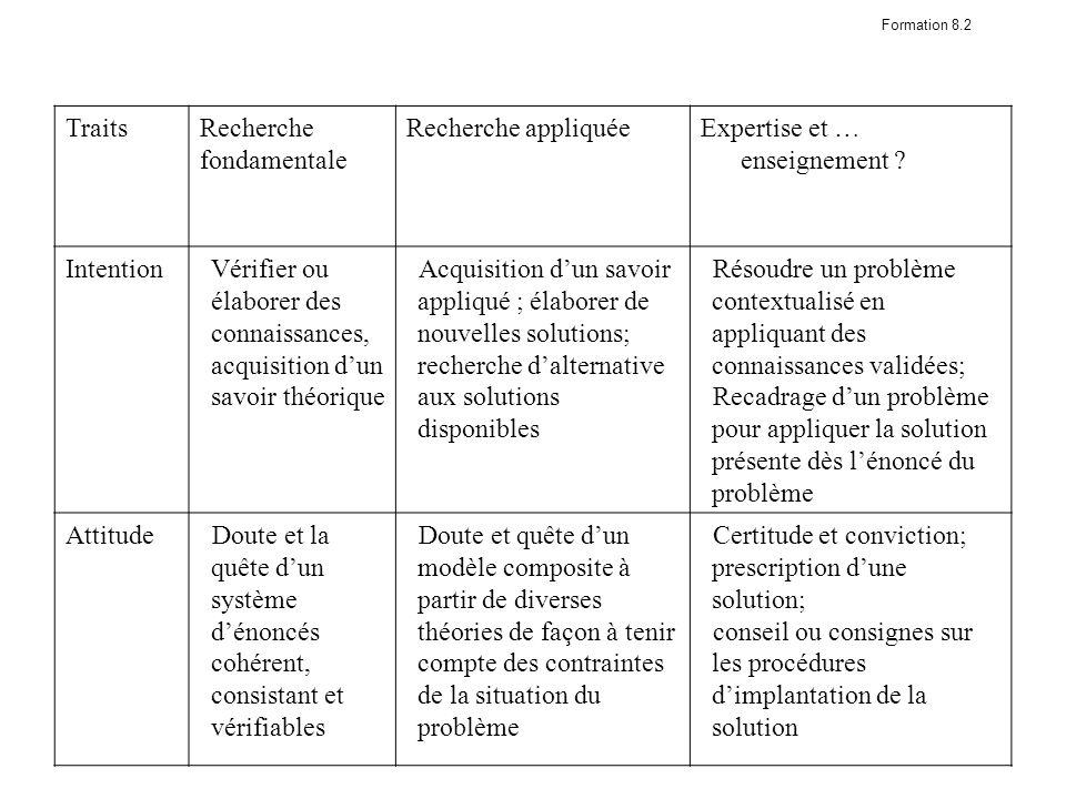 Formation 8.2 TraitsRecherche fondamentale Recherche appliquéeExpertise et … enseignement .