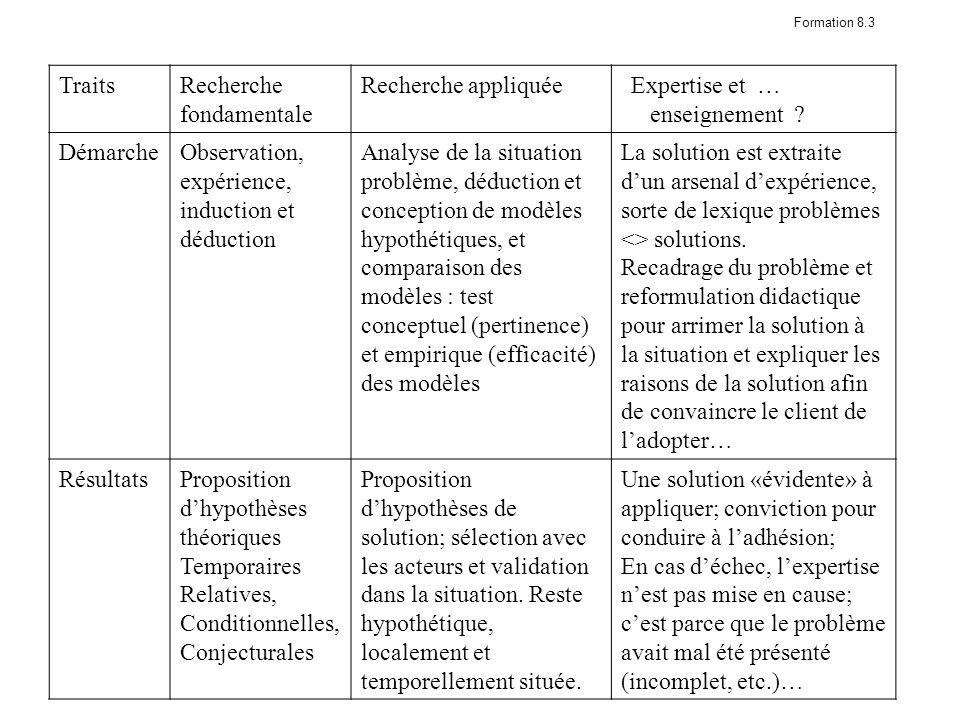 Formation 8.3 TraitsRecherche fondamentale Recherche appliquéeExpertise et … enseignement .
