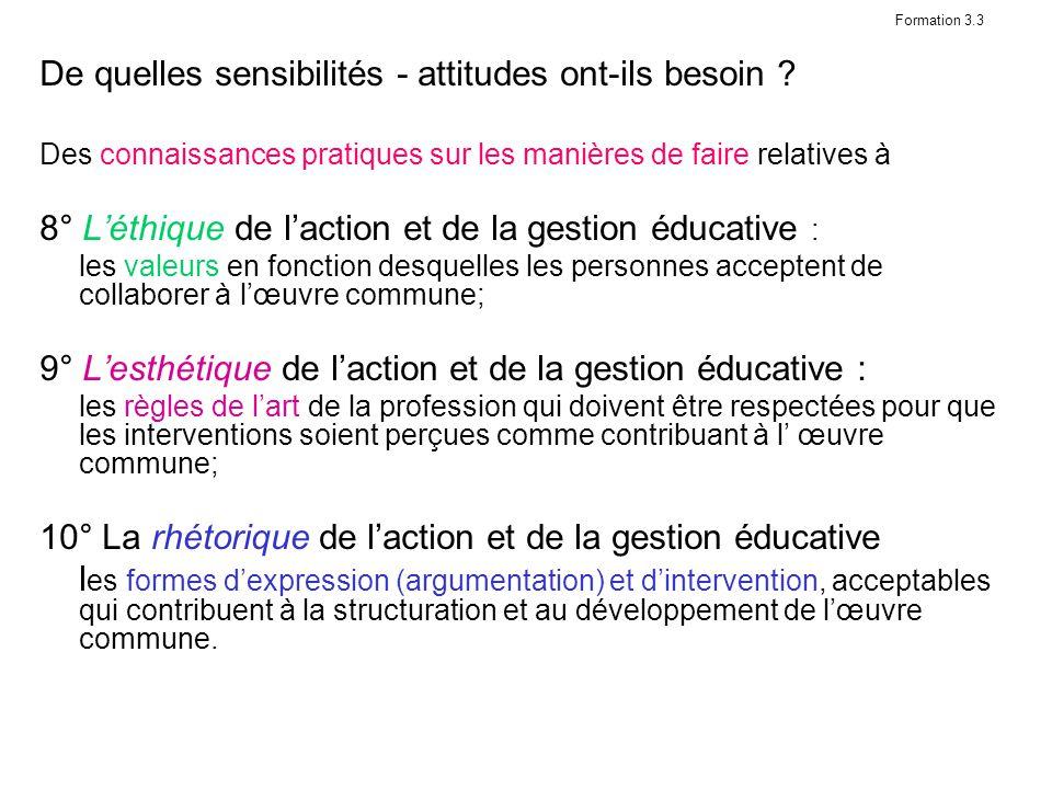 Formation 3.3 De quelles sensibilités - attitudes ont-ils besoin .
