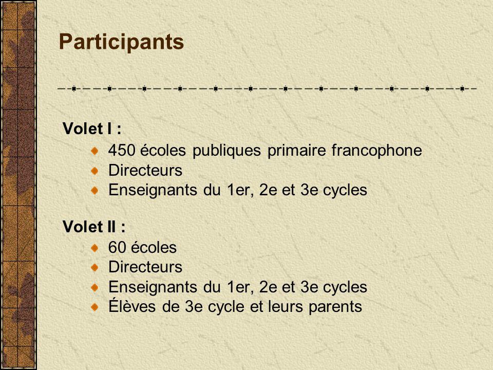 Participants Volet I : 450 écoles publiques primaire francophone Directeurs Enseignants du 1er, 2e et 3e cycles Volet II : 60 écoles Directeurs Enseignants du 1er, 2e et 3e cycles Élèves de 3e cycle et leurs parents