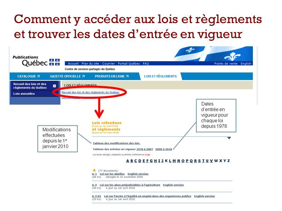 Comment y accéder aux lois et règlements et trouver les dates dentrée en vigueur Modifications effectuées depuis le 1 e janvier 2010 Dates dentrée en