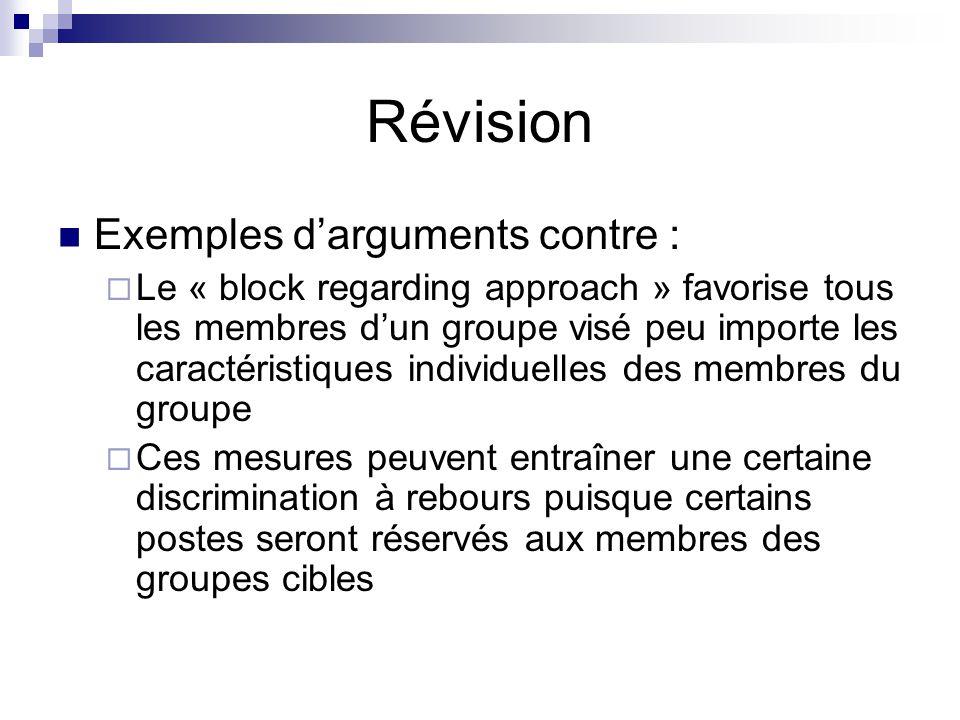 Révision Exemples darguments contre : Le « block regarding approach » favorise tous les membres dun groupe visé peu importe les caractéristiques indiv