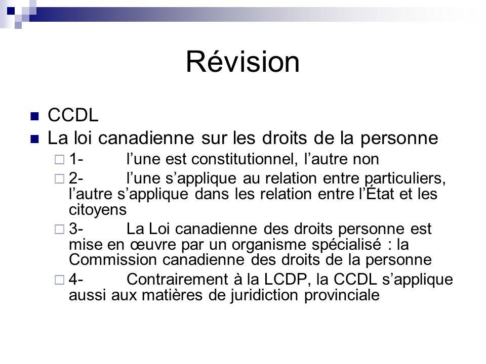 Révision CCDL La loi canadienne sur les droits de la personne 1-lune est constitutionnel, lautre non 2-lune sapplique au relation entre particuliers, lautre sapplique dans les relation entre lÉtat et les citoyens 3-La Loi canadienne des droits personne est mise en œuvre par un organisme spécialisé : la Commission canadienne des droits de la personne 4-Contrairement à la LCDP, la CCDL sapplique aussi aux matières de juridiction provinciale