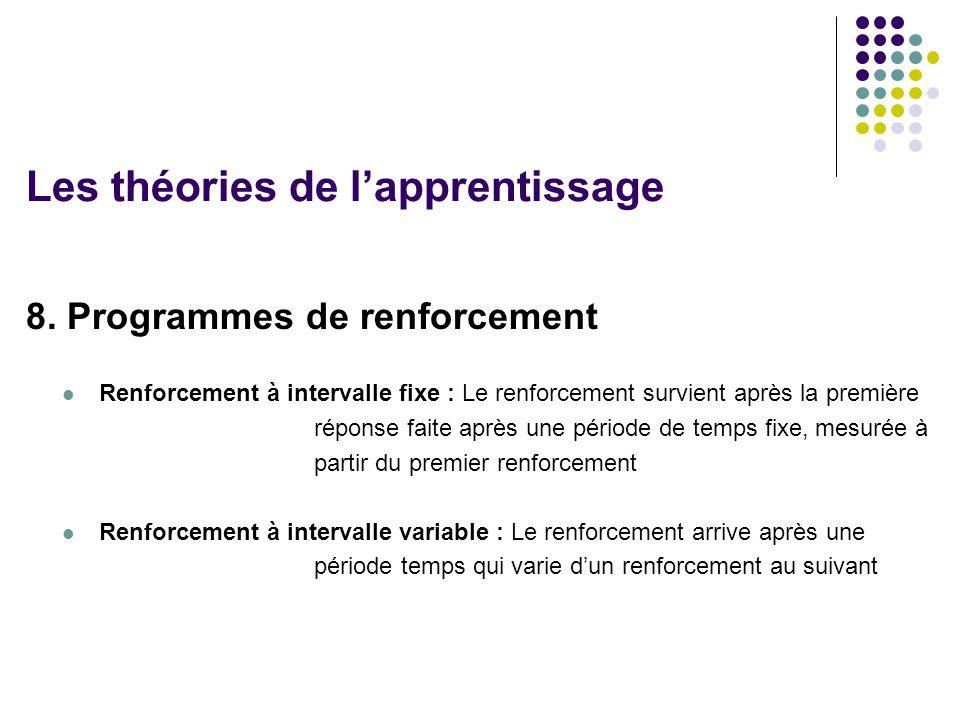 8. Programmes de renforcement Renforcement à intervalle fixe : Le renforcement survient après la première réponse faite après une période de temps fix