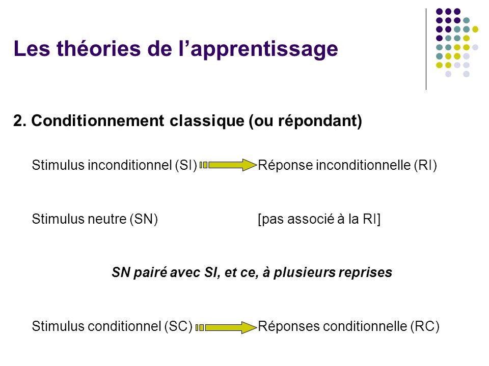2. Conditionnement classique (ou répondant) Stimulus inconditionnel (SI)Réponse inconditionnelle (RI) Stimulus neutre (SN) [pas associé à la RI] SN pa