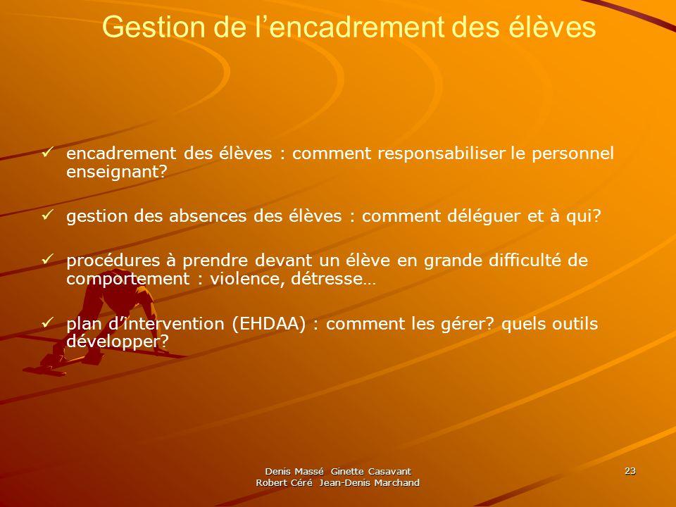 Denis Massé Ginette Casavant Robert Céré Jean-Denis Marchand 23 Gestion de lencadrement des élèves encadrement des élèves : comment responsabiliser le