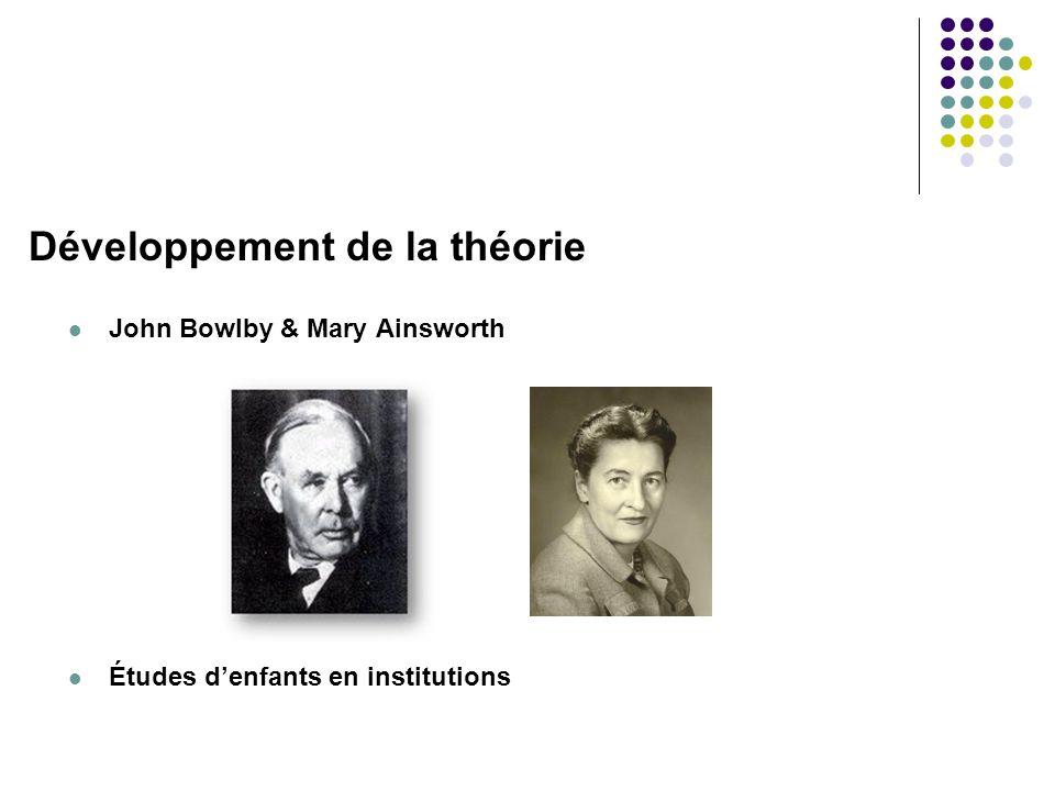 Développement de la théorie John Bowlby & Mary Ainsworth Études denfants en institutions