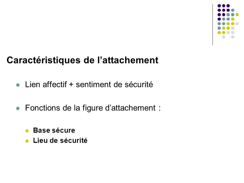 Caractéristiques de lattachement Lien affectif + sentiment de sécurité Fonctions de la figure dattachement : Base sécure Lieu de sécurité