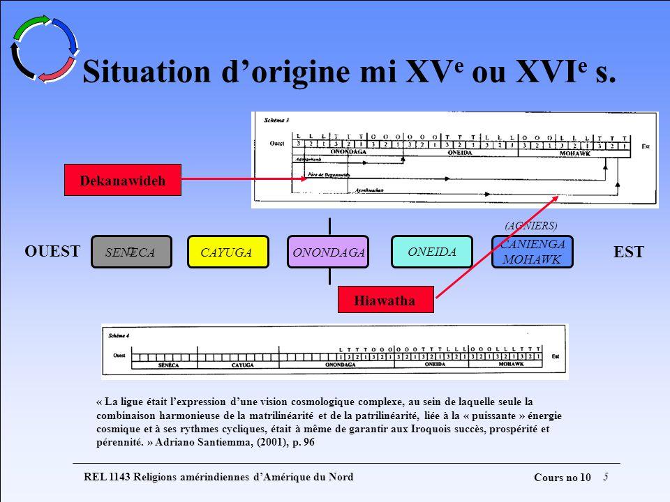 REL 1143 Religions amérindiennes dAmérique du Nord5 Cours no 10 Situation dorigine mi XV e ou XVI e s.