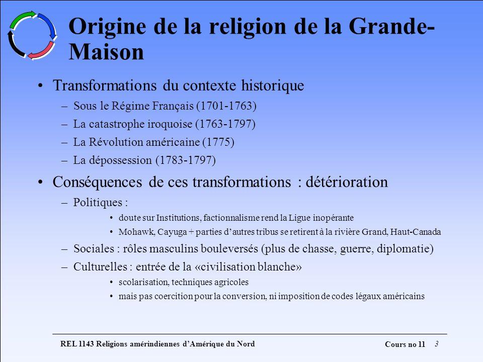 REL 1143 Religions amérindiennes dAmérique du Nord4 Cours no 11 Les «réserves» iroquoises