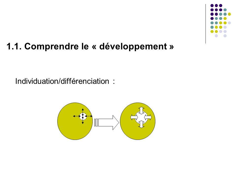 1.1. Comprendre le « développement » Individuation/différenciation :